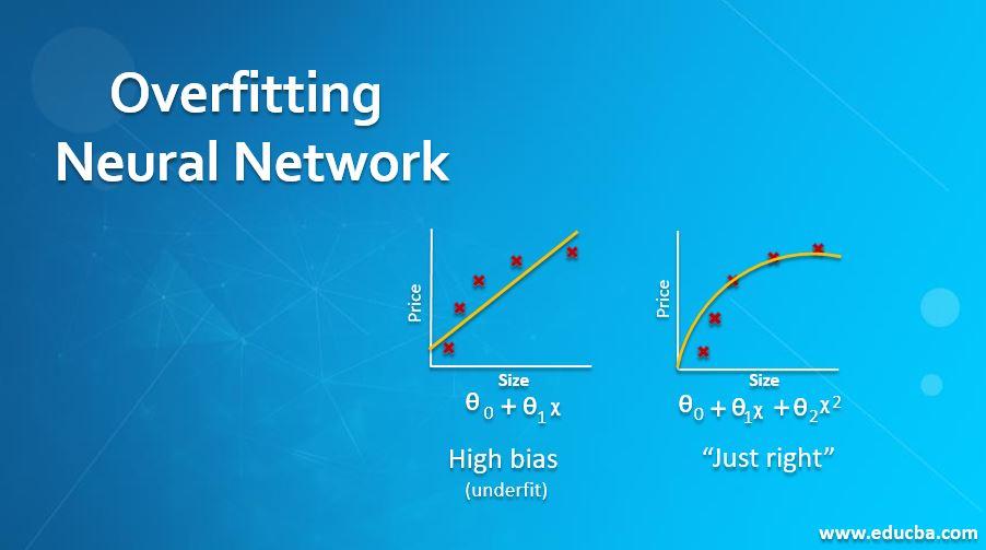Overfitting Neural Network