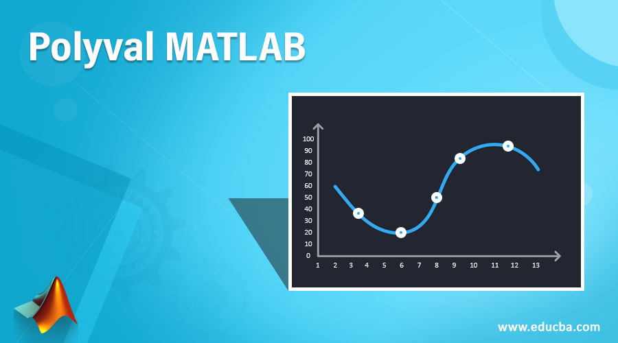 Polyval MATLAB