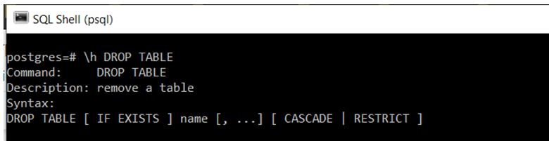 to get help on psql