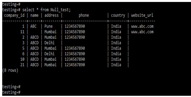 PostgreSQL IS NULL 2