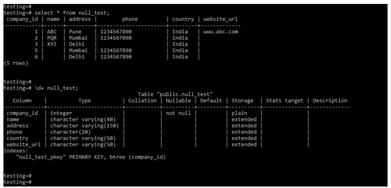 PostgreSQL IS NULL 3