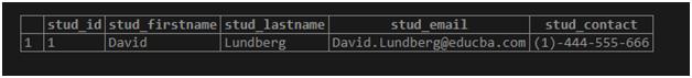 PostgreSQL UNIQUE Index Example 2