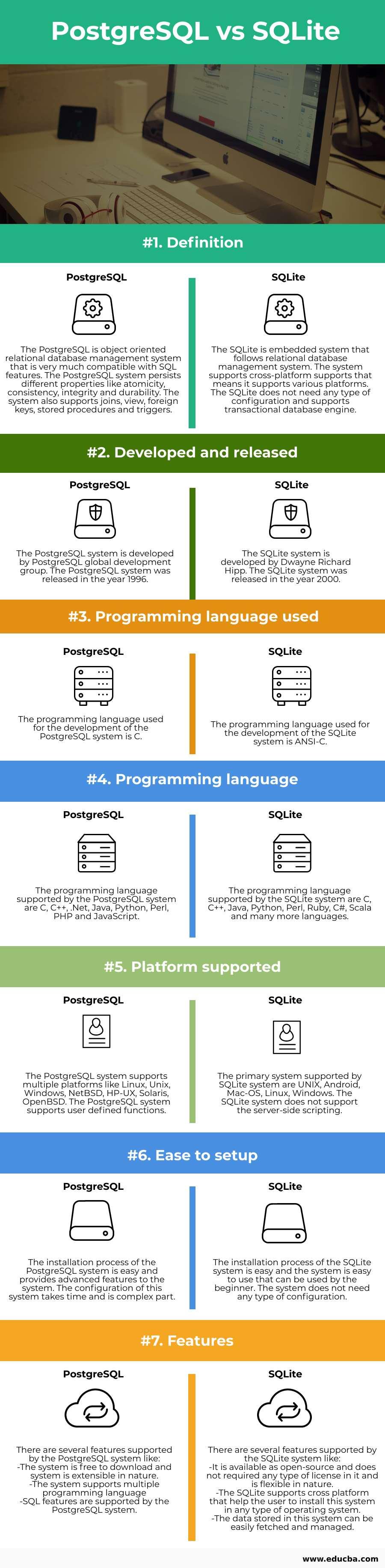 PostgreSQL vs SQLite_info
