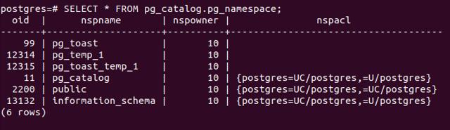 Postgres List Schemas - 3