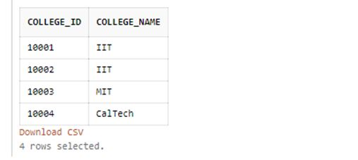 abbreviation of college names based on the available data