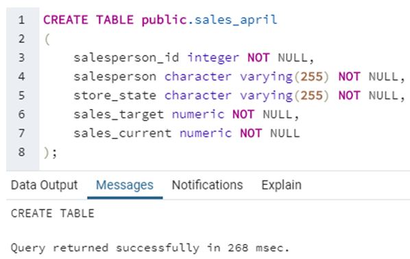SQL UNION ALL 1