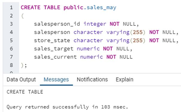 SQL UNION ALL 2