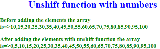 function applied on number