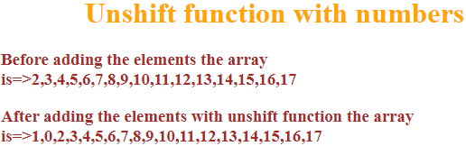 Unshift JavaScript - 3