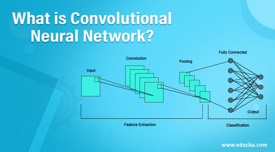 What is Convolutional Neural Network?