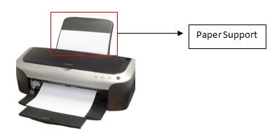 What is Printer Example 1
