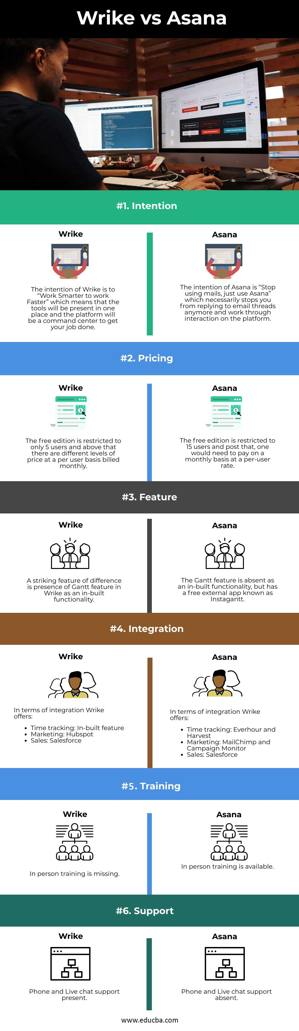 Wrike-vs-Asana-info