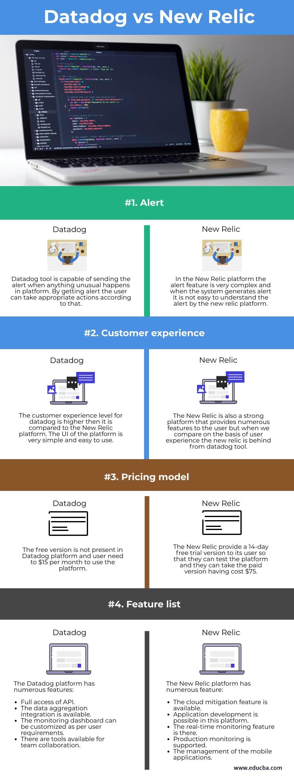 Head to Head Comparison between Datadog vs New Relic (Infographics)