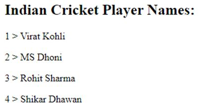 indian cricket players name
