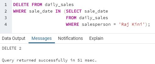 daily_sales table