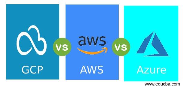 GCP vs AWS vs Azure
