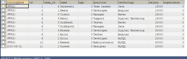 developers tables
