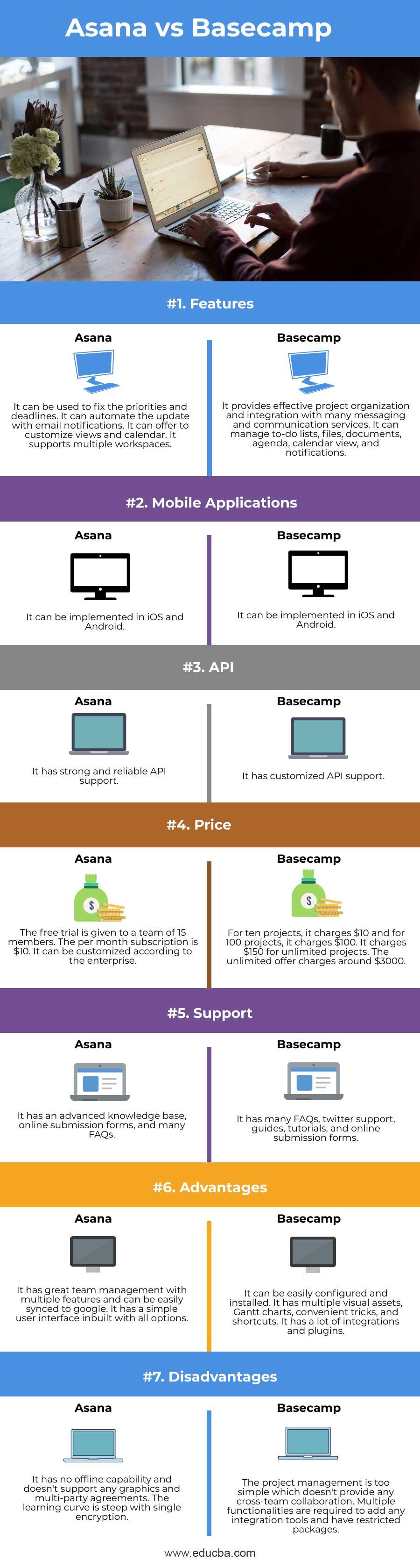 Asana-vs-Basecamp-info