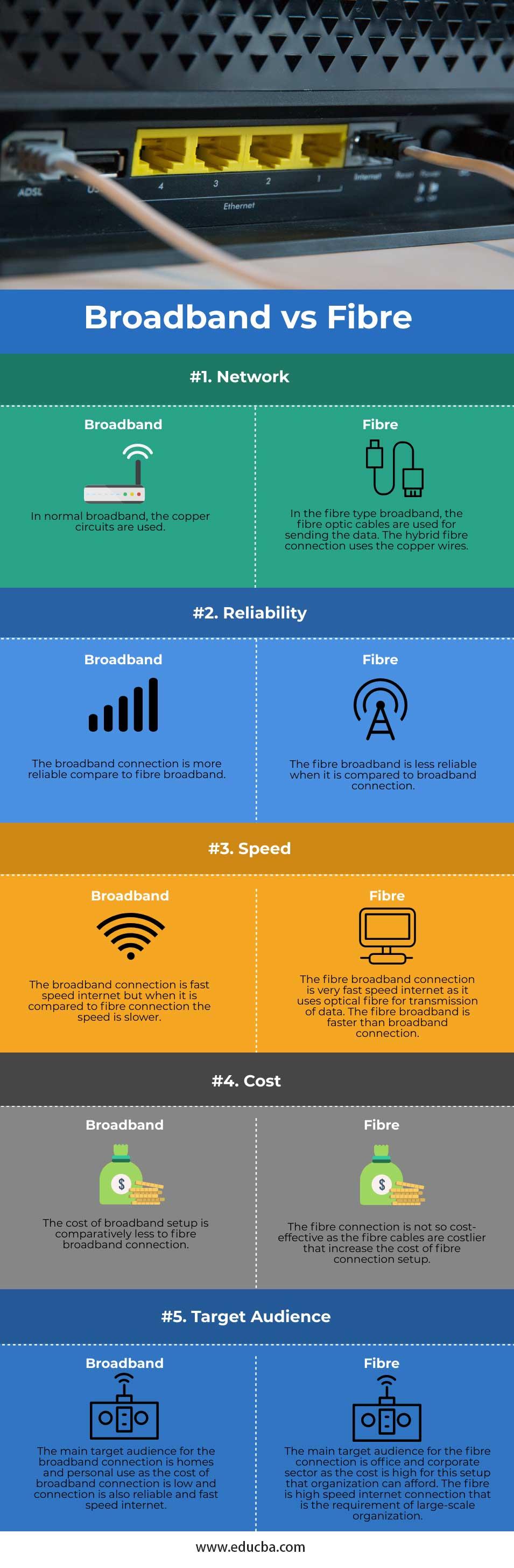 Broadband-vs-Fibre-info