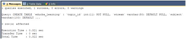 Column in SQL Example 1