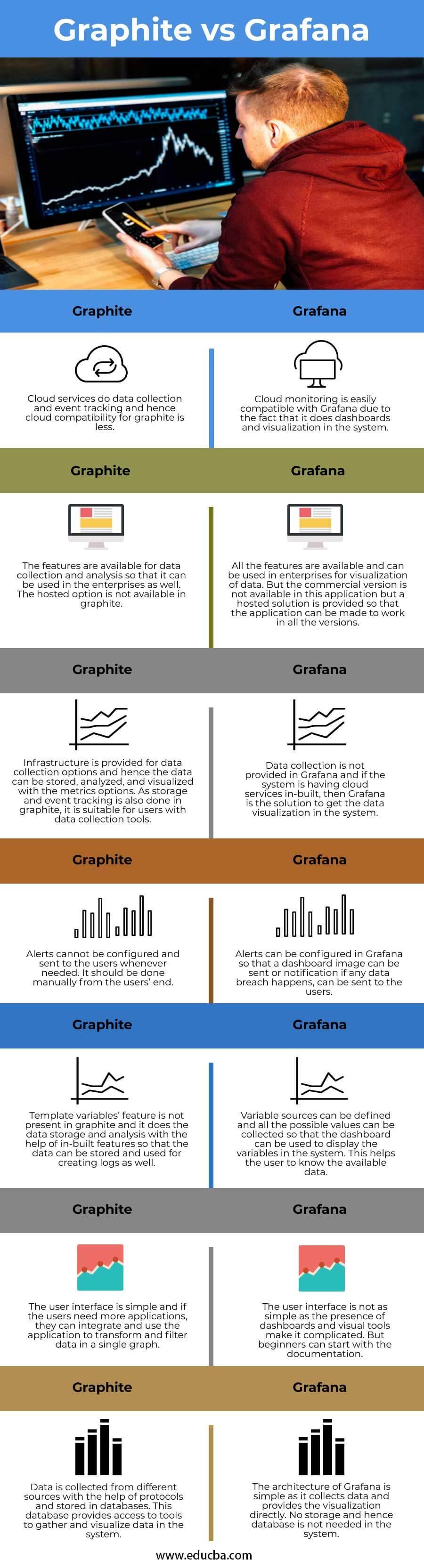 Graphite-vs-Grafana-info