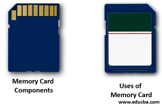 How Does Memory Card Work