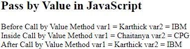value method