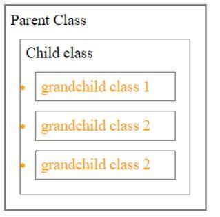 Basic child and grandchild element example