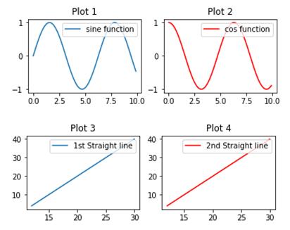 python Example 3
