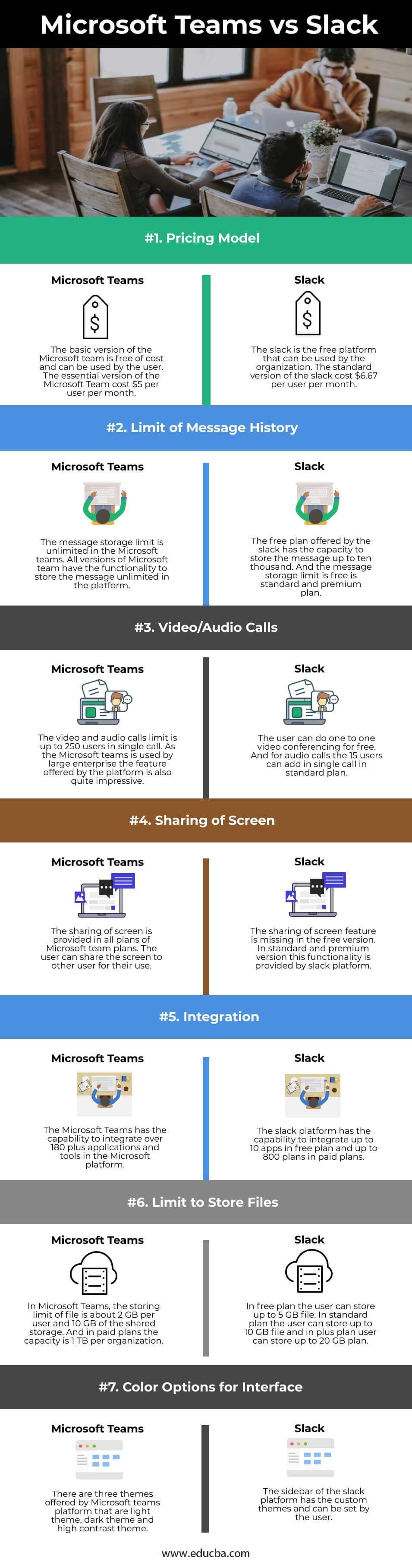 Microsoft-Teams-vs-Slack-info
