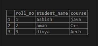 MySQL DML-1.6