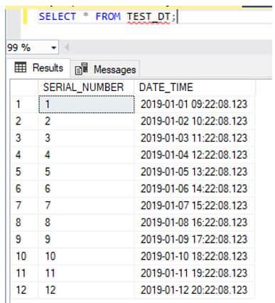 MySQL Datetime 2