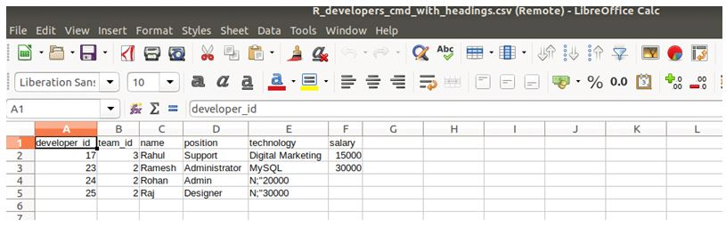 opened in Microsoft Excel of LibreOffice calc