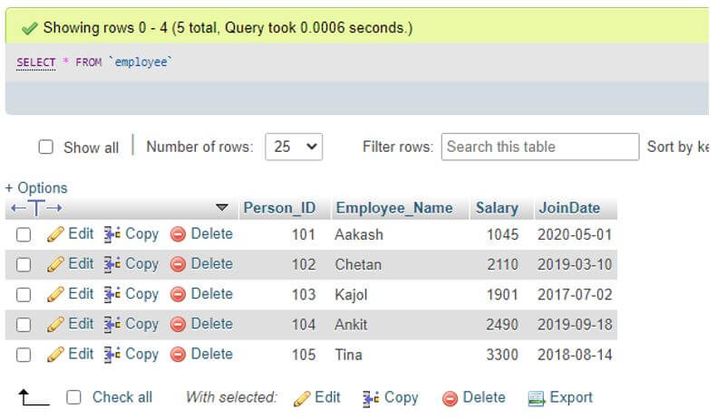 MySQL GROUP BY month 6