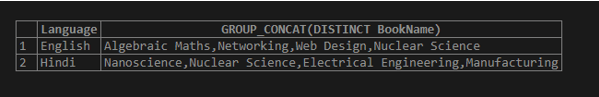 MySQL GROUP_CONCAT() output 3