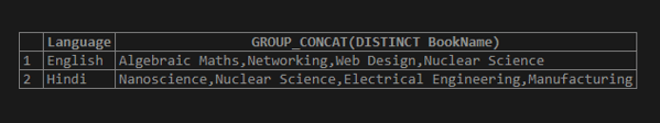 MySQL GROUP_CONCAT() output 4