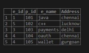 MySQL NOT IN 5