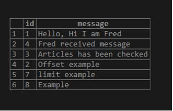 MySQL Offset-1.1