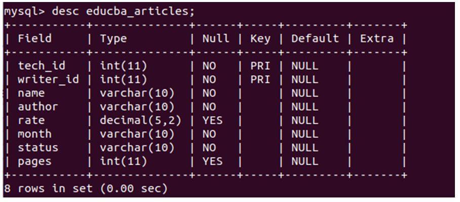 MySQL Primary Key 4