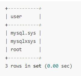 MySQL Users 1