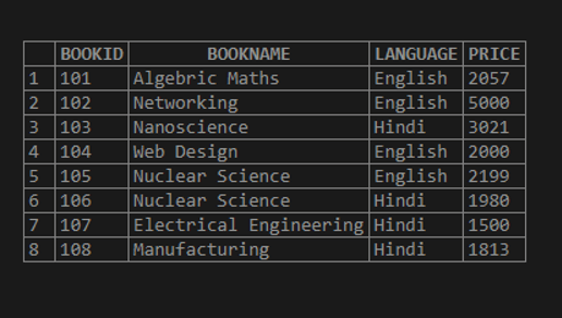 MySQL sum() - 1
