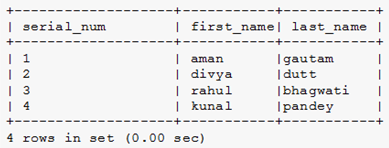 Mysql ROW_NUMBER() Example 1