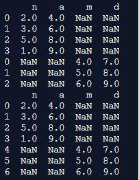 Pandas DataFrame.append()3