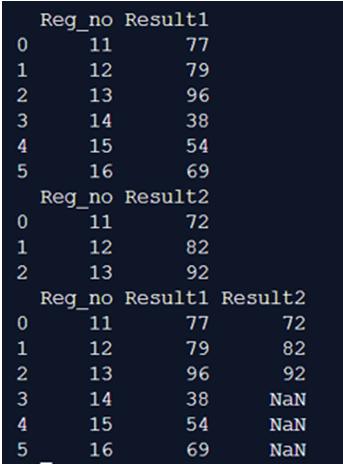 Pandas Dataframe.join()-1.1