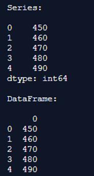 Pandas to_frame()-1.1