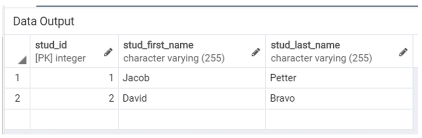 PostgreSQL DROP TRIGGER-1.2