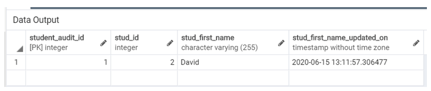 PostgreSQL DROP TRIGGER-1.4