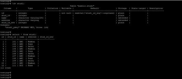 PostgreSQL WITH Clause - 2