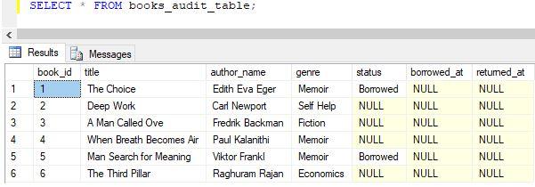 SQL AFTER UPDATE Trigger10