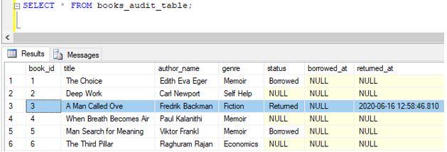 SQL AFTER UPDATE Trigger14